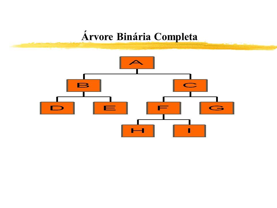 Árvore Binária Completa