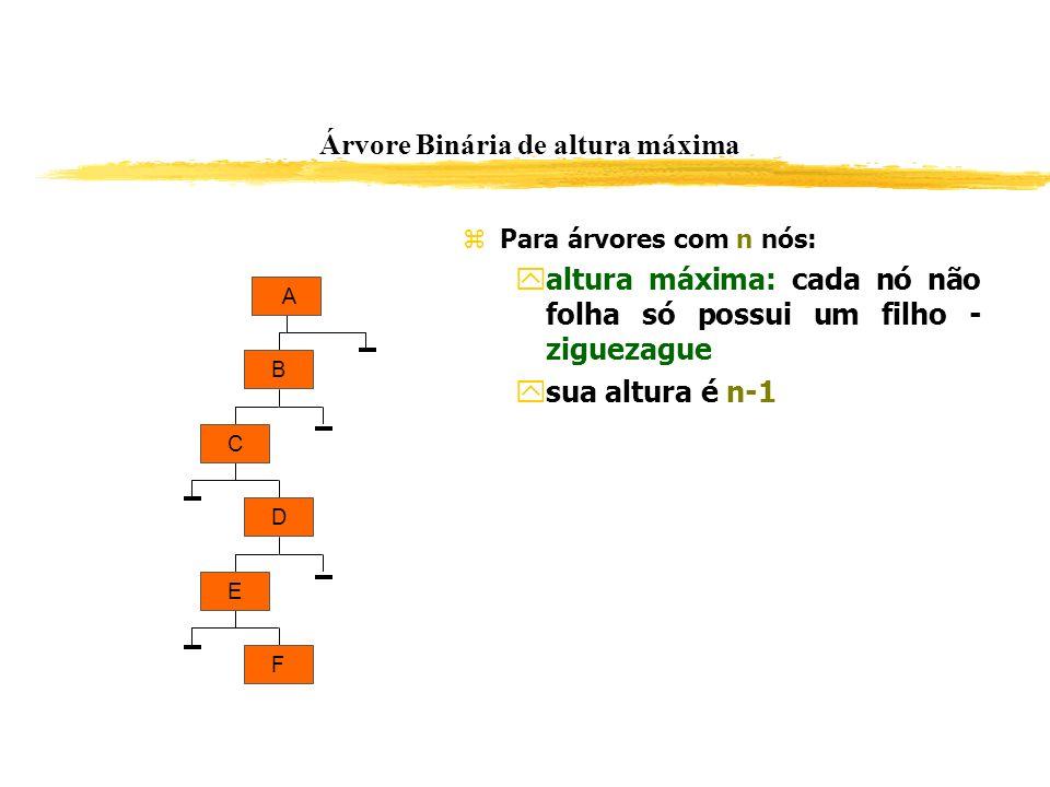 Árvore Binária de altura máxima