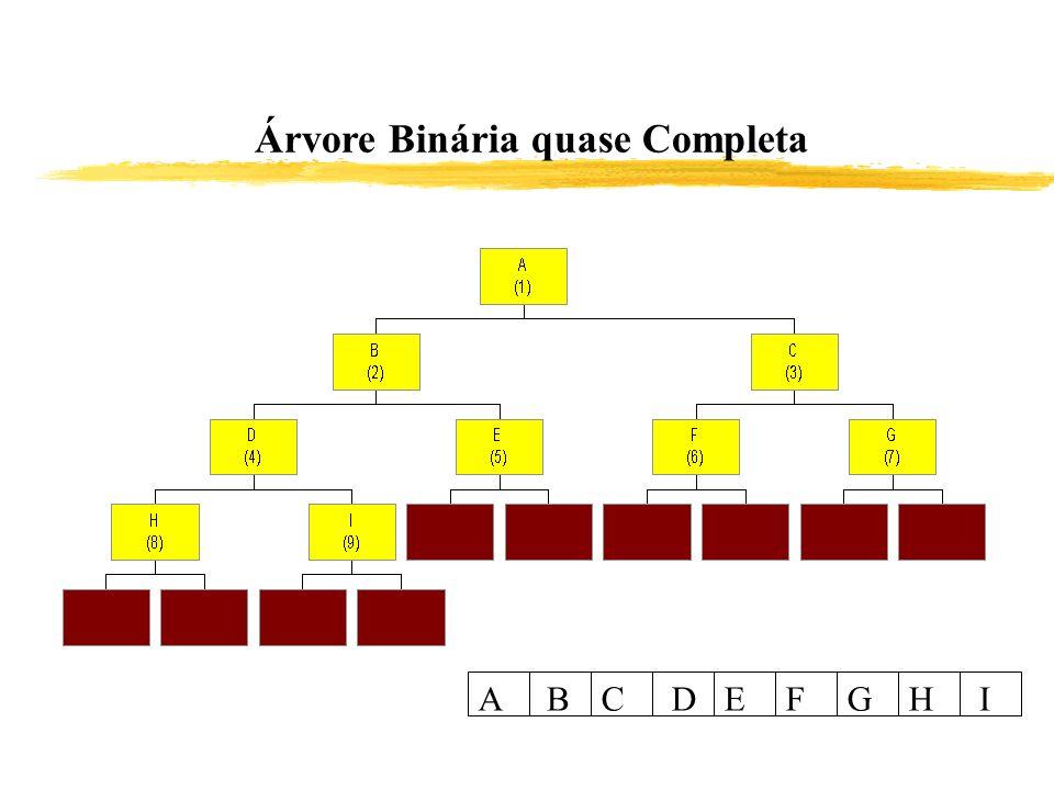 Árvore Binária quase Completa
