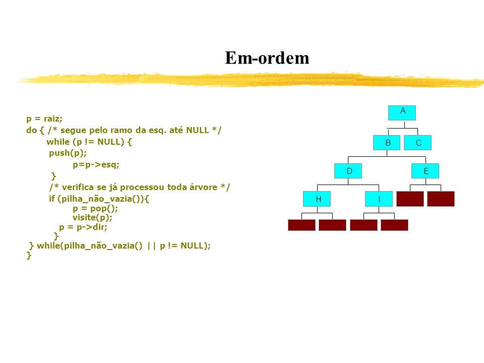 Em-ordem p = raiz; do { /* segue pelo ramo da esq. até NULL */