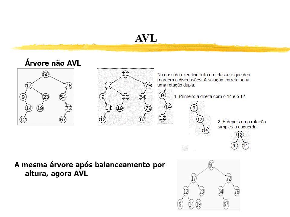 AVL Árvore não AVL. A mesma árvore após balanceamento por altura, agora AVL.