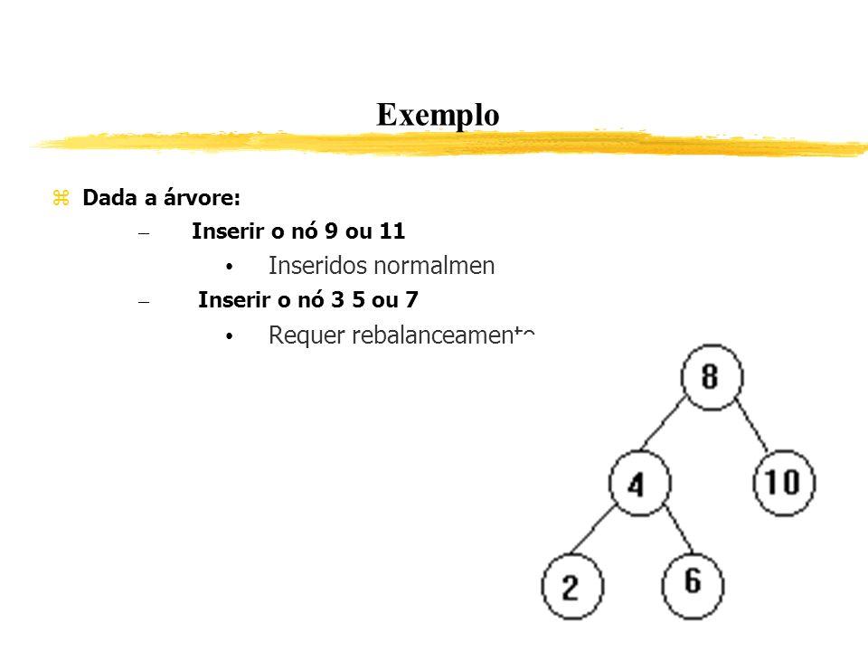 Exemplo Inseridos normalmente Requer rebalanceamento Dada a árvore:
