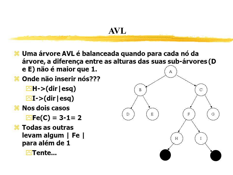 AVL Uma árvore AVL é balanceada quando para cada nó da árvore, a diferença entre as alturas das suas sub-árvores (D e E) não é maior que 1.