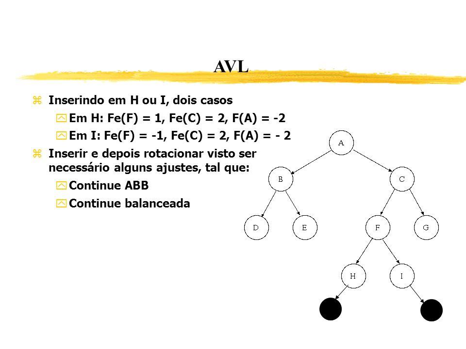 AVL Inserindo em H ou I, dois casos