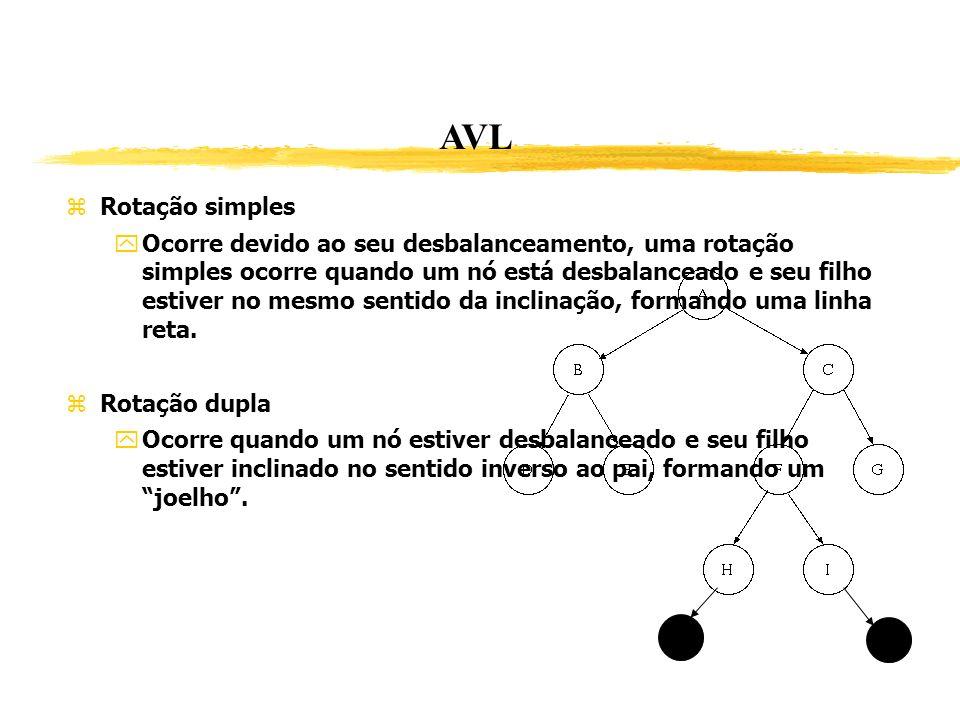 AVL Rotação simples.