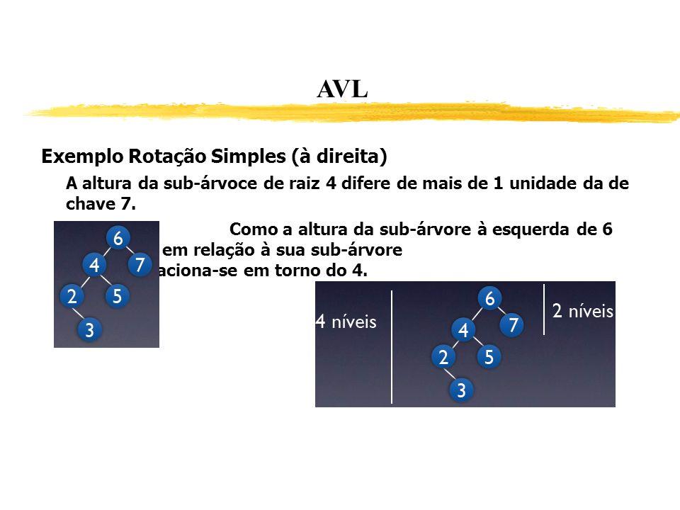 AVL Exemplo Rotação Simples (à direita)
