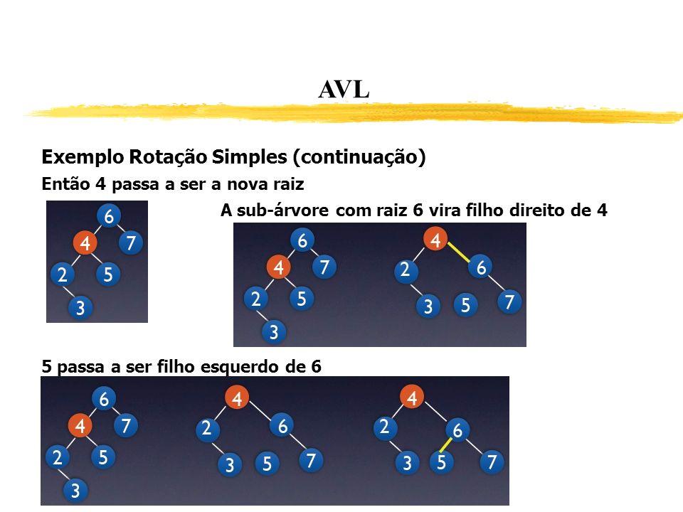 AVL Exemplo Rotação Simples (continuação)
