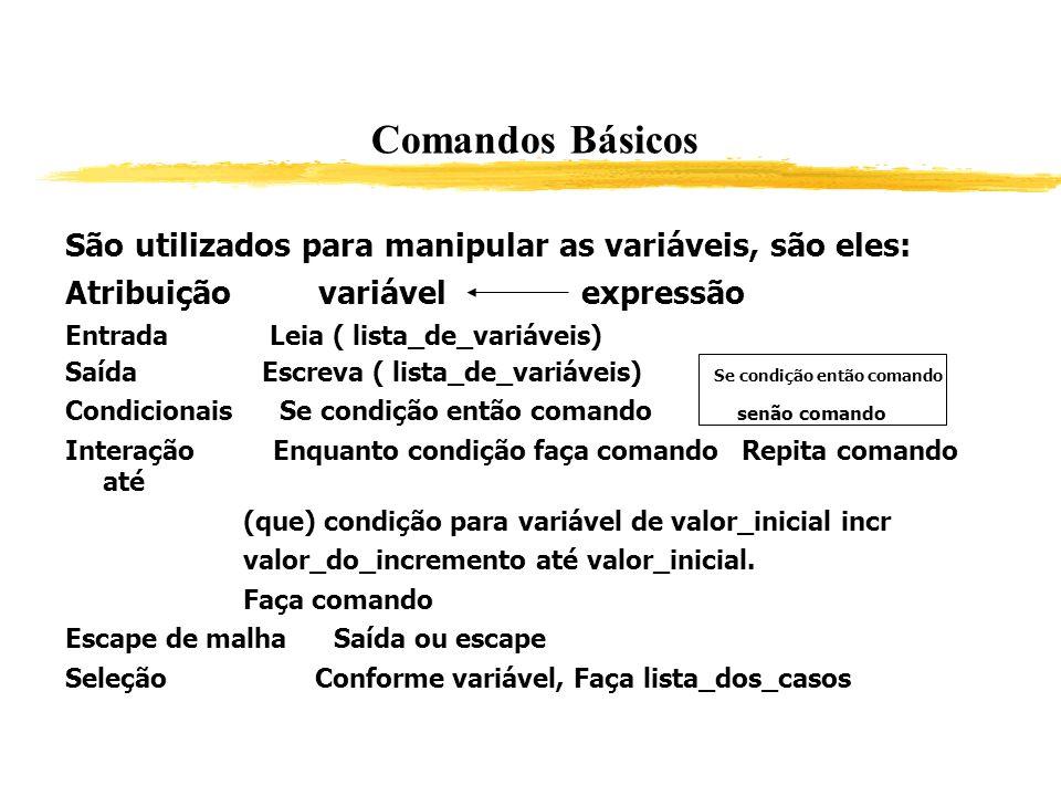 Comandos Básicos São utilizados para manipular as variáveis, são eles: