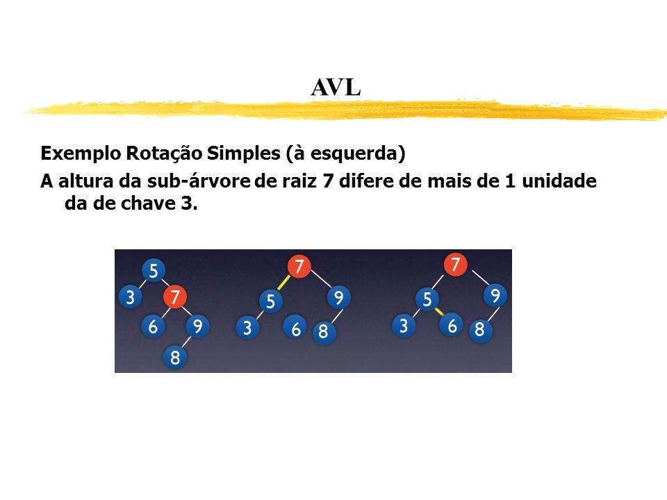 AVL Exemplo Rotação Simples (à esquerda)