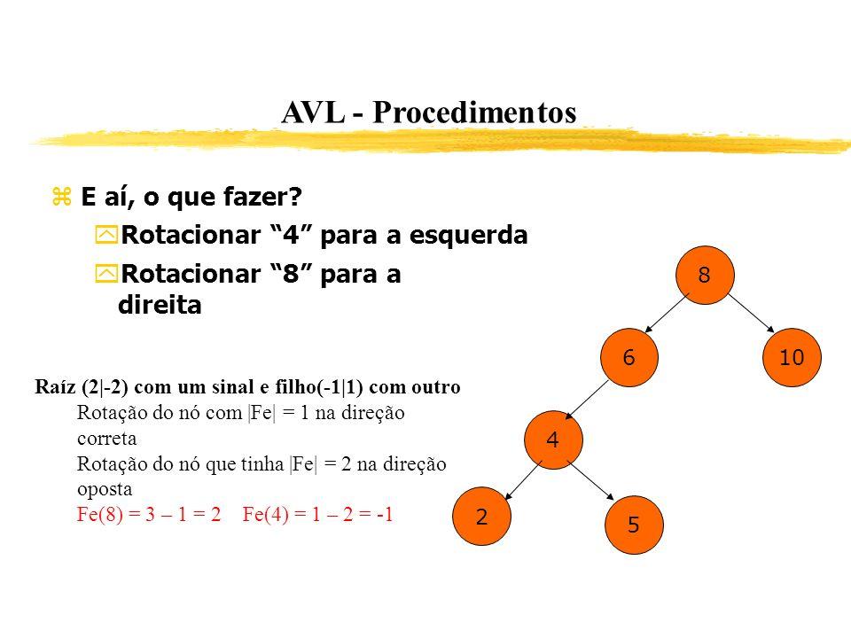 AVL - Procedimentos E aí, o que fazer Rotacionar 4 para a esquerda