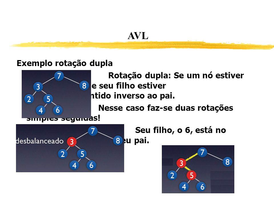 AVL Exemplo rotação dupla