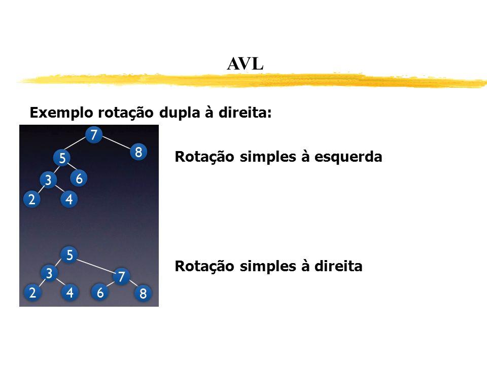 AVL Exemplo rotação dupla à direita: Rotação simples à esquerda
