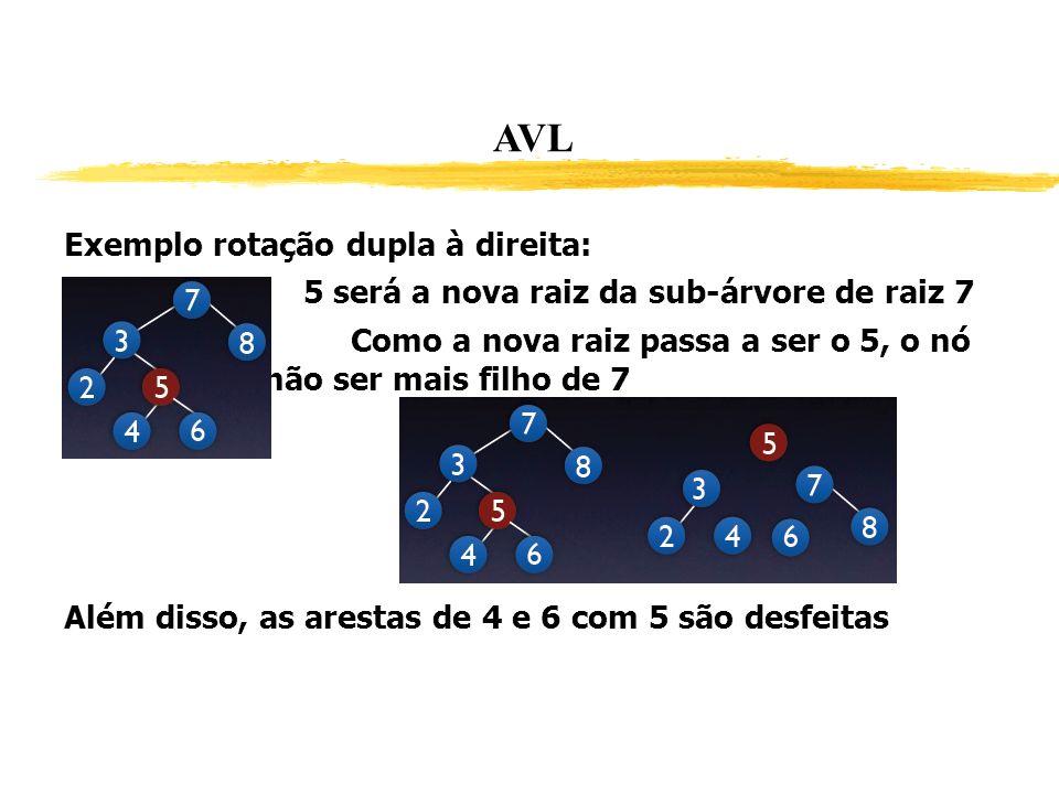 AVL Exemplo rotação dupla à direita: