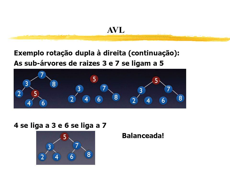AVL Exemplo rotação dupla à direita (continuação):