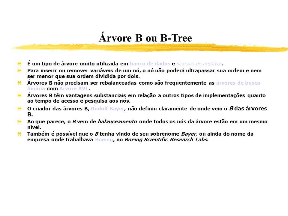 Árvore B ou B-Tree É um tipo de árvore muito utilizada em banco de dados e sistema de arquivos.