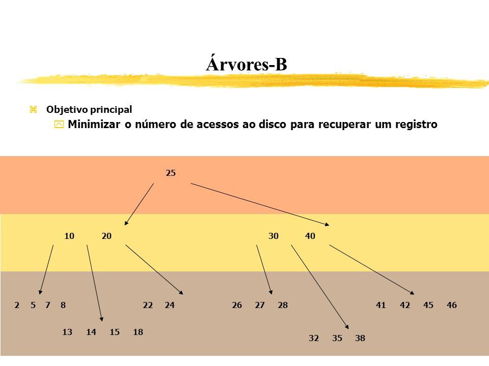 Árvores-B Objetivo principal. Minimizar o número de acessos ao disco para recuperar um registro. 25.