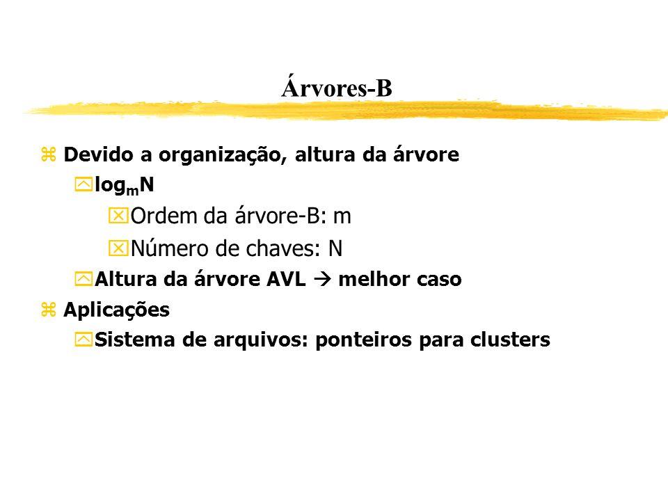 Árvores-B Ordem da árvore-B: m Número de chaves: N