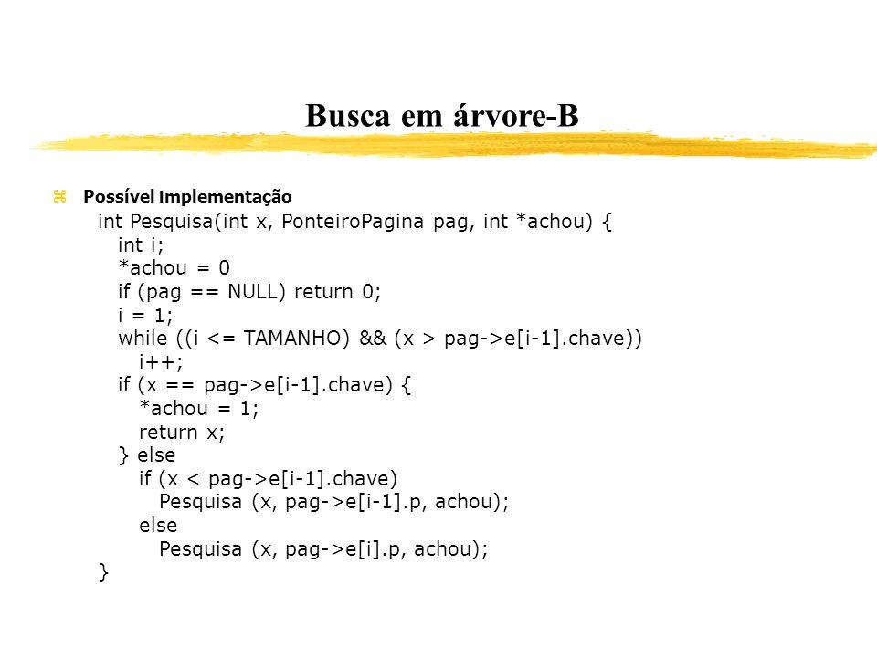Busca em árvore-B Possível implementação. int Pesquisa(int x, PonteiroPagina pag, int *achou) { int i;