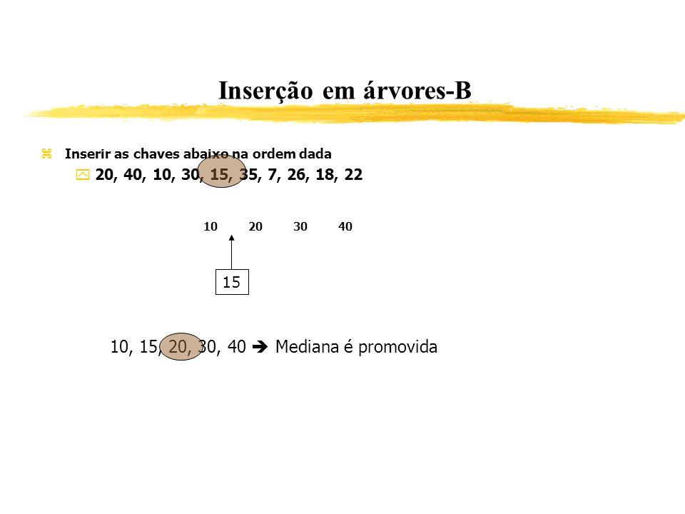 Inserção em árvores-B 10, 15, 20, 30, 40  Mediana é promovida
