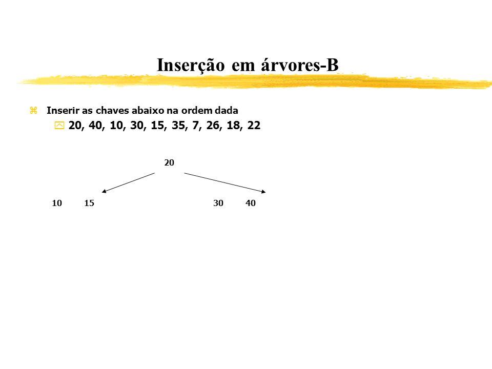 Inserção em árvores-B Inserir as chaves abaixo na ordem dada. 20, 40, 10, 30, 15, 35, 7, 26, 18, 22.