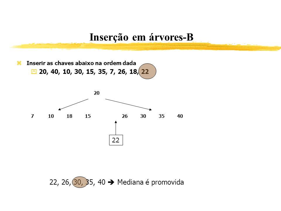 Inserção em árvores-B 22, 26, 30, 35, 40  Mediana é promovida