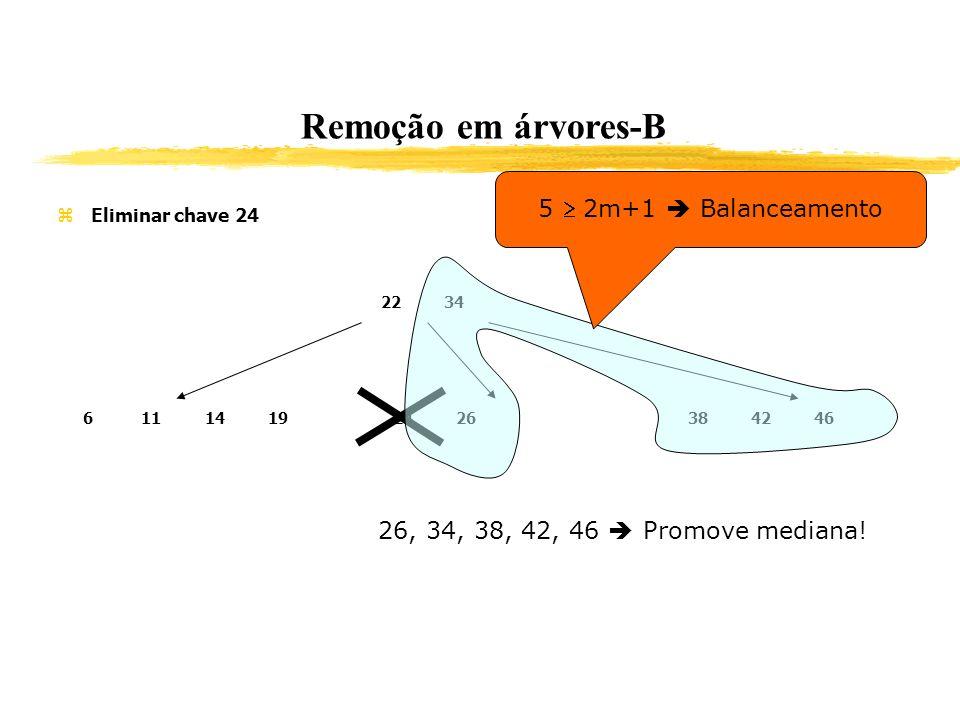 Remoção em árvores-B 5  2m+1  Balanceamento