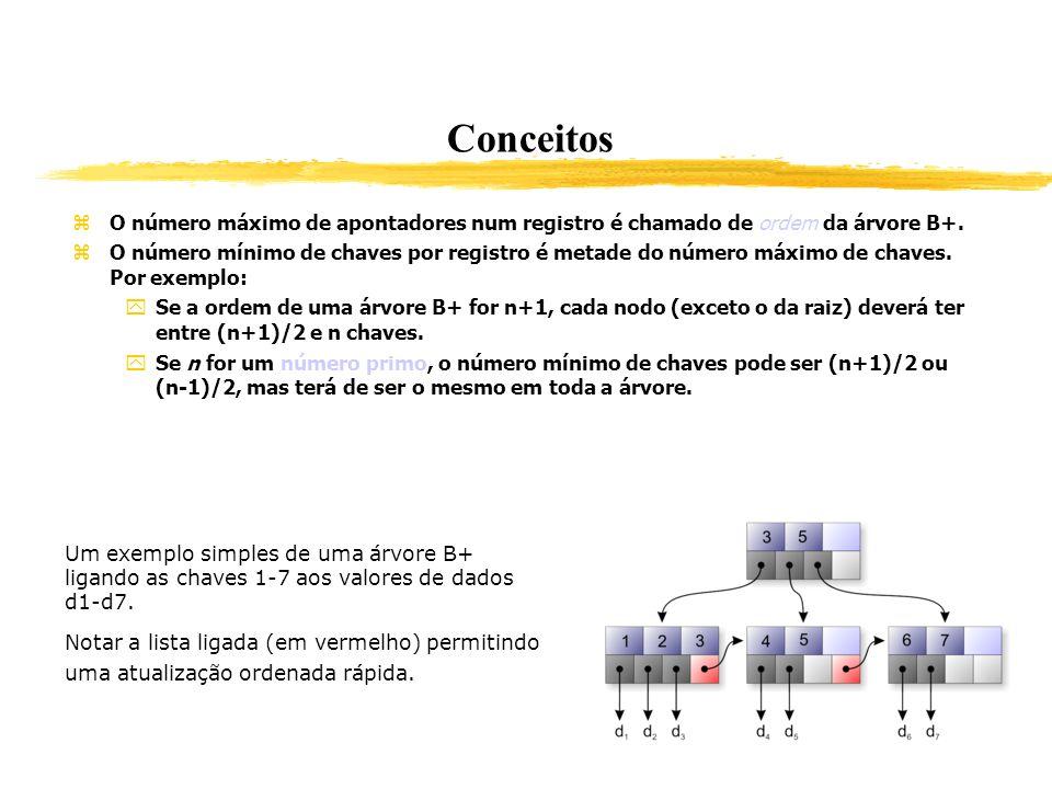 Conceitos O número máximo de apontadores num registro é chamado de ordem da árvore B+.