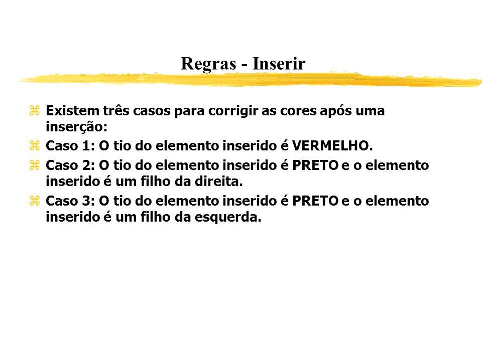 Regras - Inserir Existem três casos para corrigir as cores após uma inserção: Caso 1: O tio do elemento inserido é VERMELHO.