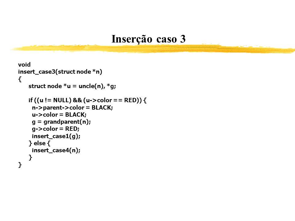 Inserção caso 3 void insert_case3(struct node *n) {