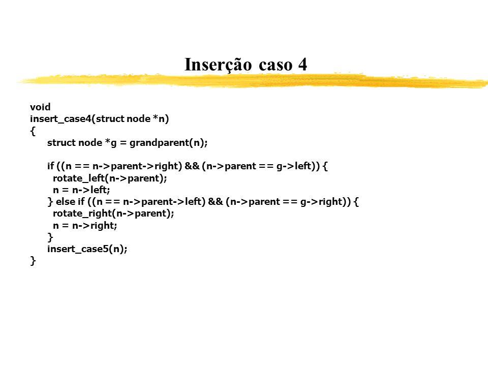 Inserção caso 4 void insert_case4(struct node *n) {