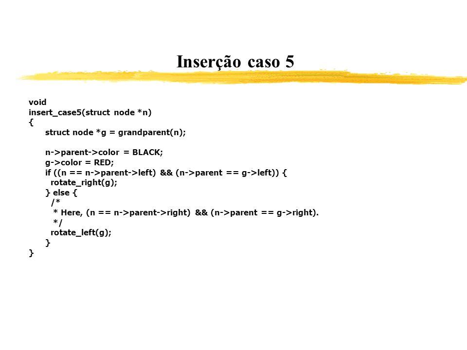 Inserção caso 5 void insert_case5(struct node *n) {
