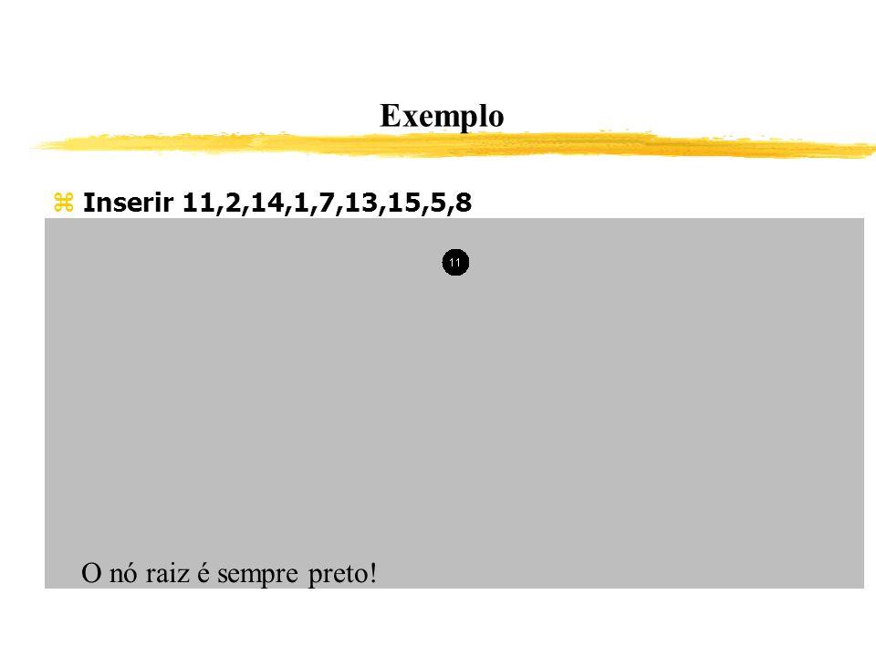 Exemplo Inserir 11,2,14,1,7,13,15,5,8 O nó raiz é sempre preto! 324