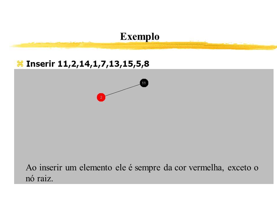 Exemplo Inserir 11,2,14,1,7,13,15,5,8. Ao inserir um elemento ele é sempre da cor vermelha, exceto o nó raiz.