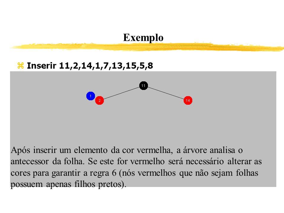 Exemplo Inserir 11,2,14,1,7,13,15,5,8.