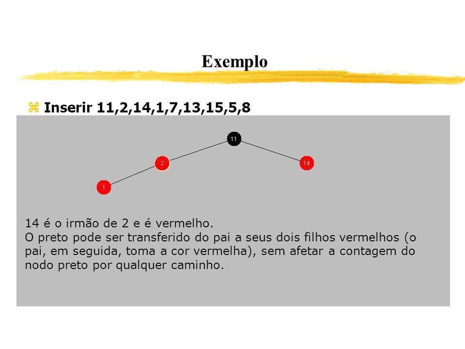 Exemplo Inserir 11,2,14,1,7,13,15,5,8 14 é o irmão de 2 e é vermelho.
