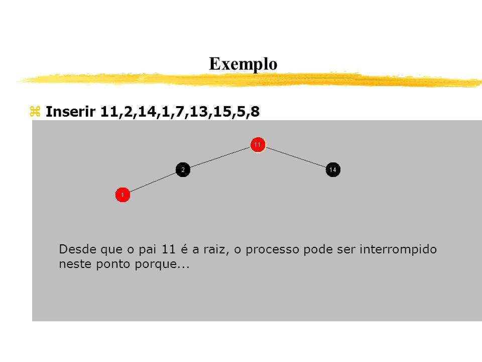 Exemplo Inserir 11,2,14,1,7,13,15,5,8. Desde que o pai 11 é a raiz, o processo pode ser interrompido neste ponto porque...