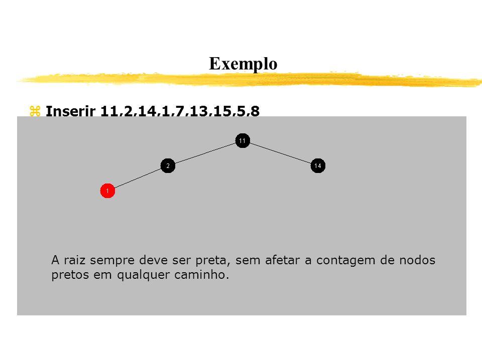 Exemplo Inserir 11,2,14,1,7,13,15,5,8. A raiz sempre deve ser preta, sem afetar a contagem de nodos pretos em qualquer caminho.
