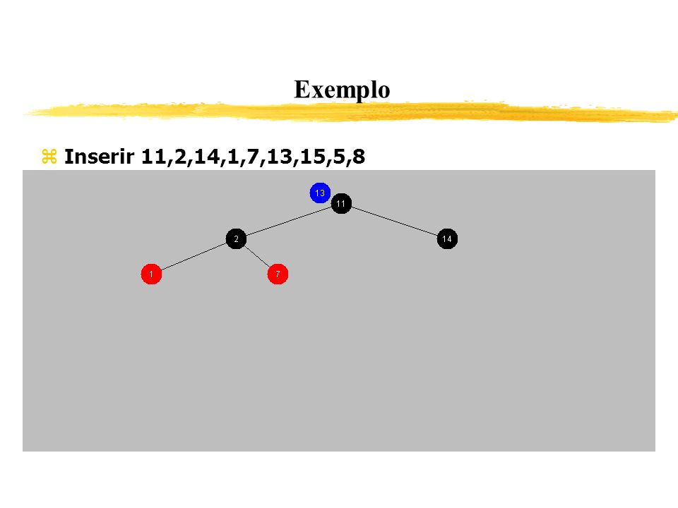 Exemplo Inserir 11,2,14,1,7,13,15,5,8 337