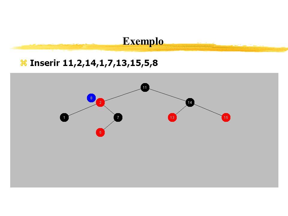 Exemplo Inserir 11,2,14,1,7,13,15,5,8 349