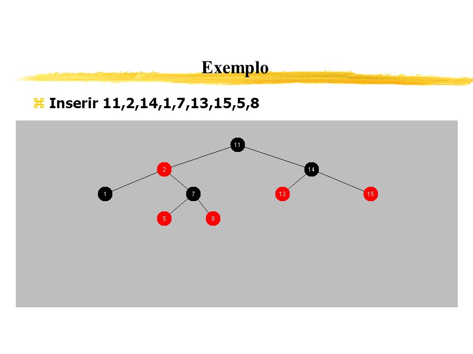 Exemplo Inserir 11,2,14,1,7,13,15,5,8 351
