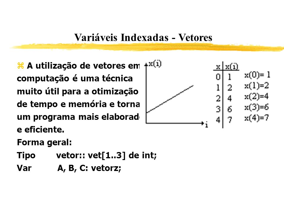 Variáveis Indexadas - Vetores