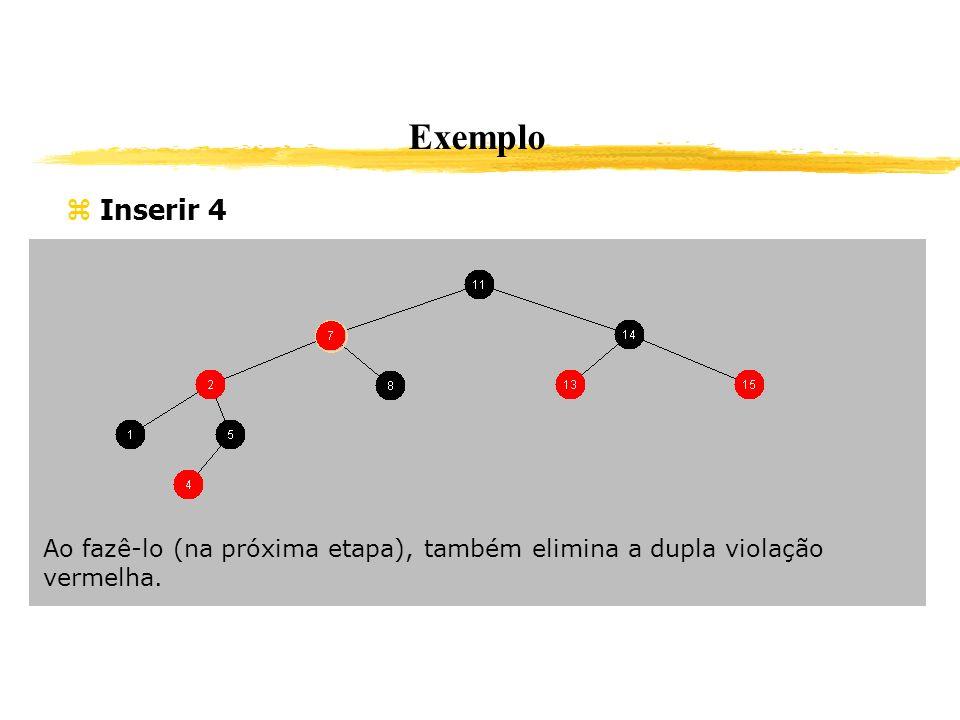 Exemplo Inserir 4 Ao fazê-lo (na próxima etapa), também elimina a dupla violação vermelha. 363