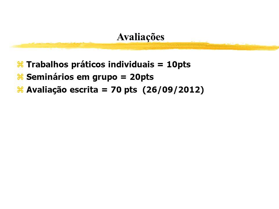 Avaliações Trabalhos práticos individuais = 10pts