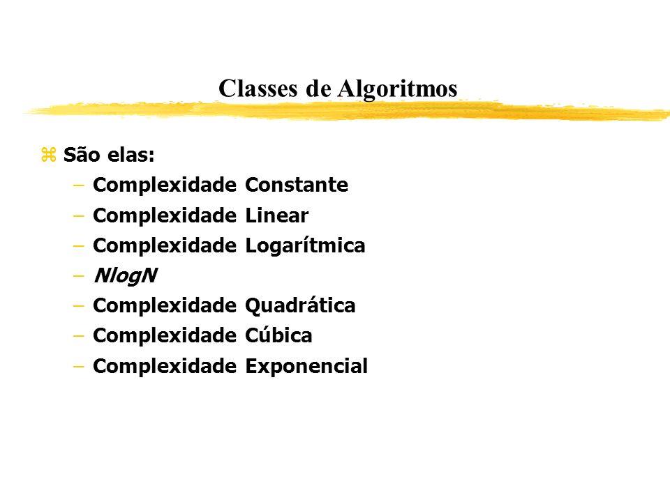 Classes de Algoritmos São elas: Complexidade Constante