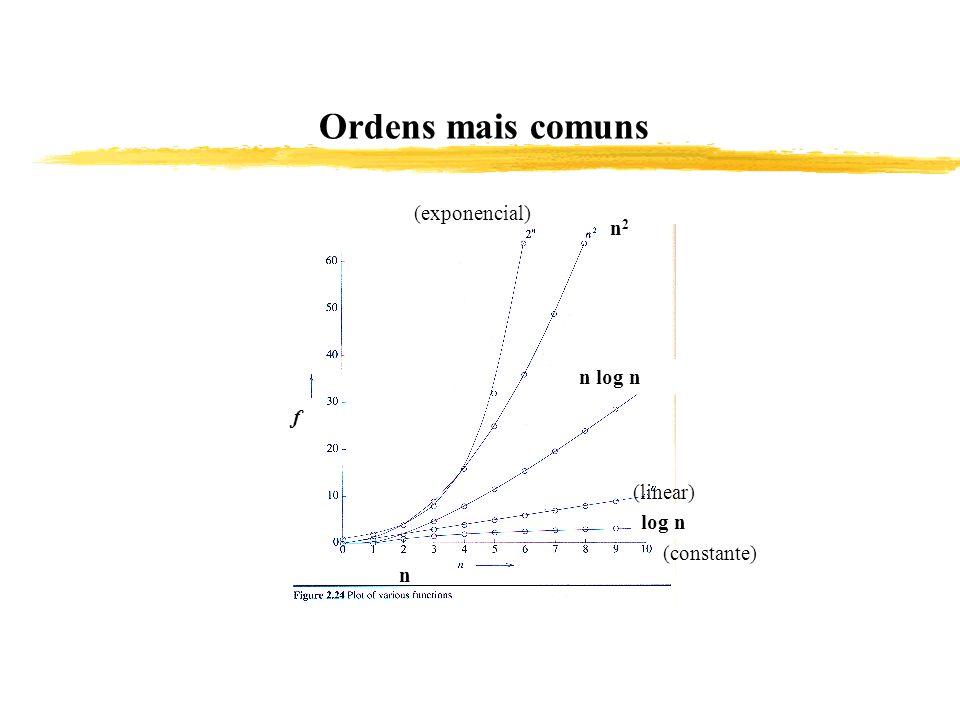 Ordens mais comuns (exponencial) n2 n log n f (linear) log n
