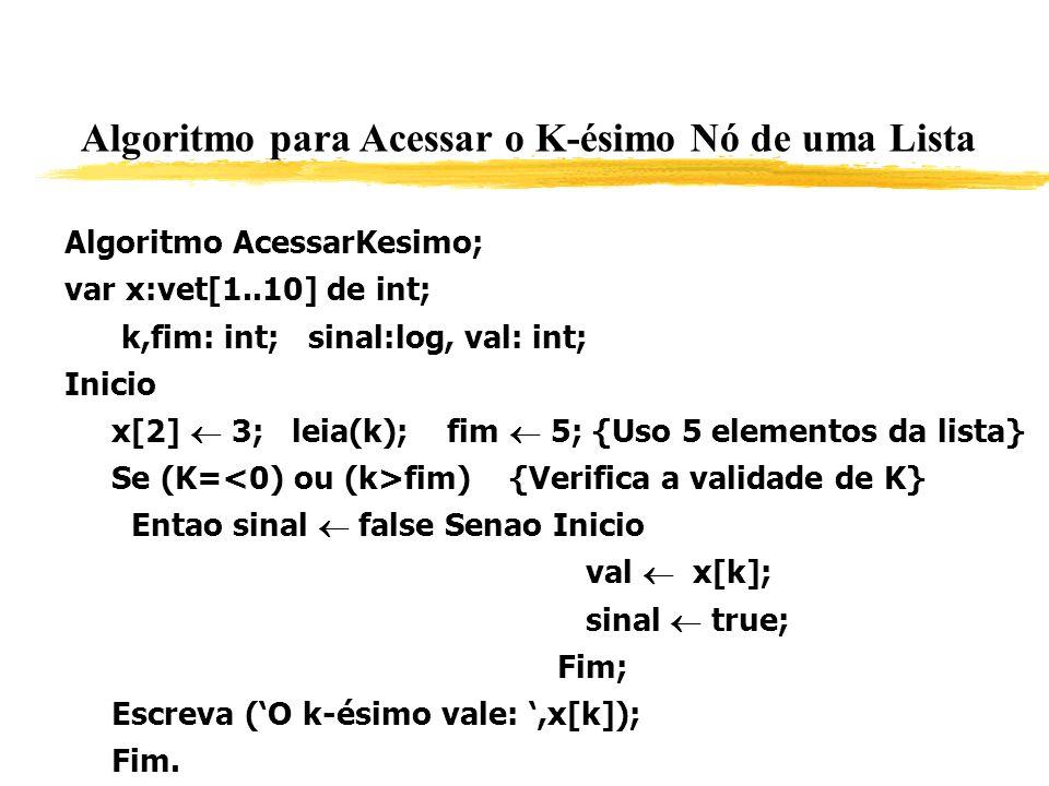 Algoritmo para Acessar o K-ésimo Nó de uma Lista