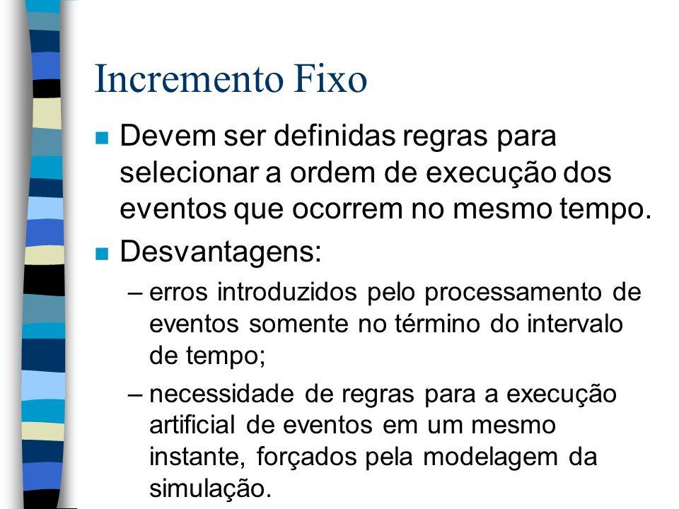 Incremento Fixo Devem ser definidas regras para selecionar a ordem de execução dos eventos que ocorrem no mesmo tempo.
