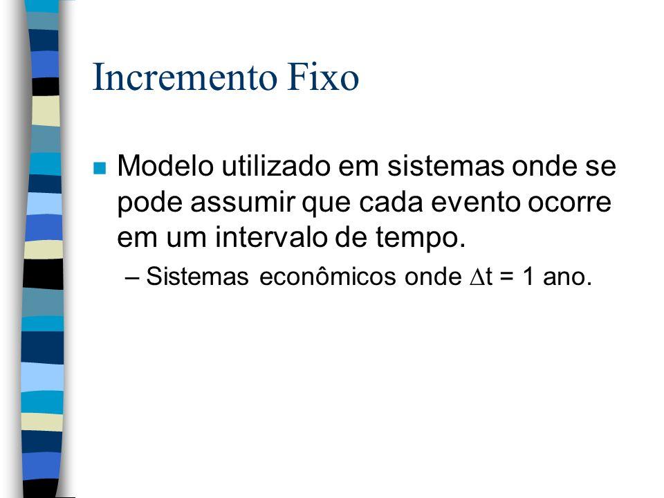 Incremento Fixo Modelo utilizado em sistemas onde se pode assumir que cada evento ocorre em um intervalo de tempo.