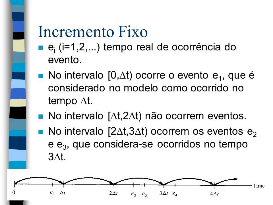 Incremento Fixo ei (i=1,2,...) tempo real de ocorrência do evento.