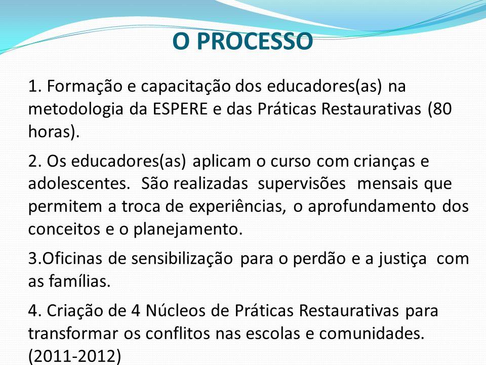 O PROCESSO 1. Formação e capacitação dos educadores(as) na metodologia da ESPERE e das Práticas Restaurativas (80 horas).